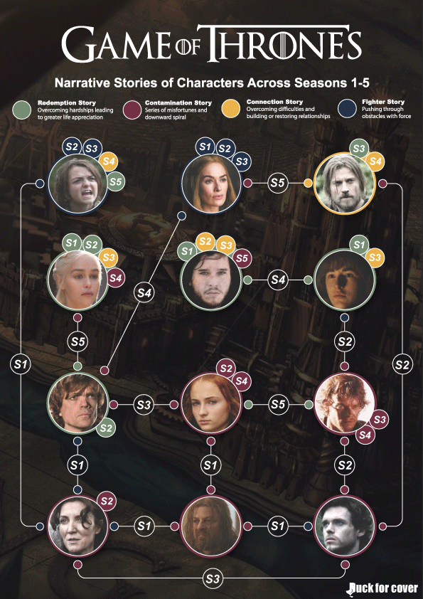Game-of-Thrones-Update2-